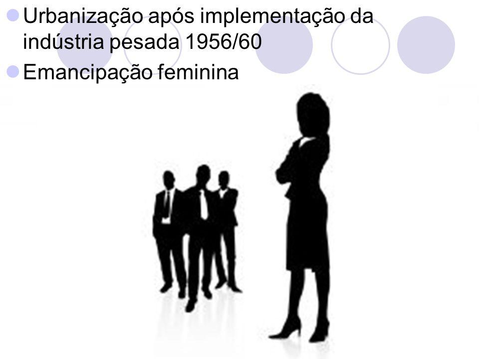 Urbanização após implementação da indústria pesada 1956/60 Emancipação feminina Custo de vida maior