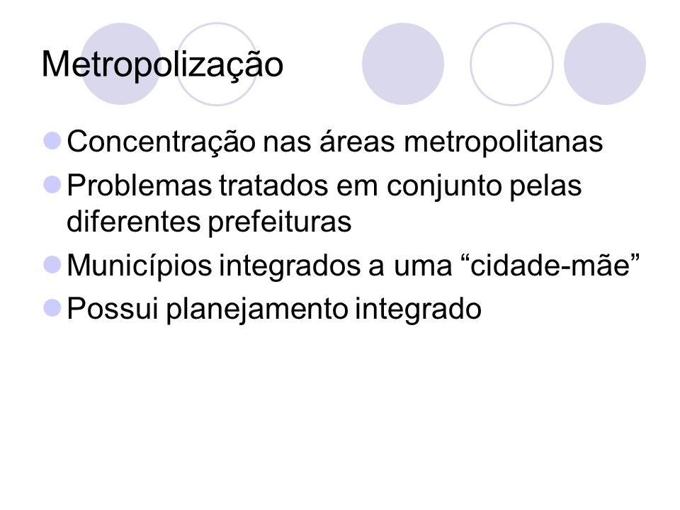 Metropolização Concentração nas áreas metropolitanas Problemas tratados em conjunto pelas diferentes prefeituras Municípios integrados a uma cidade-mã
