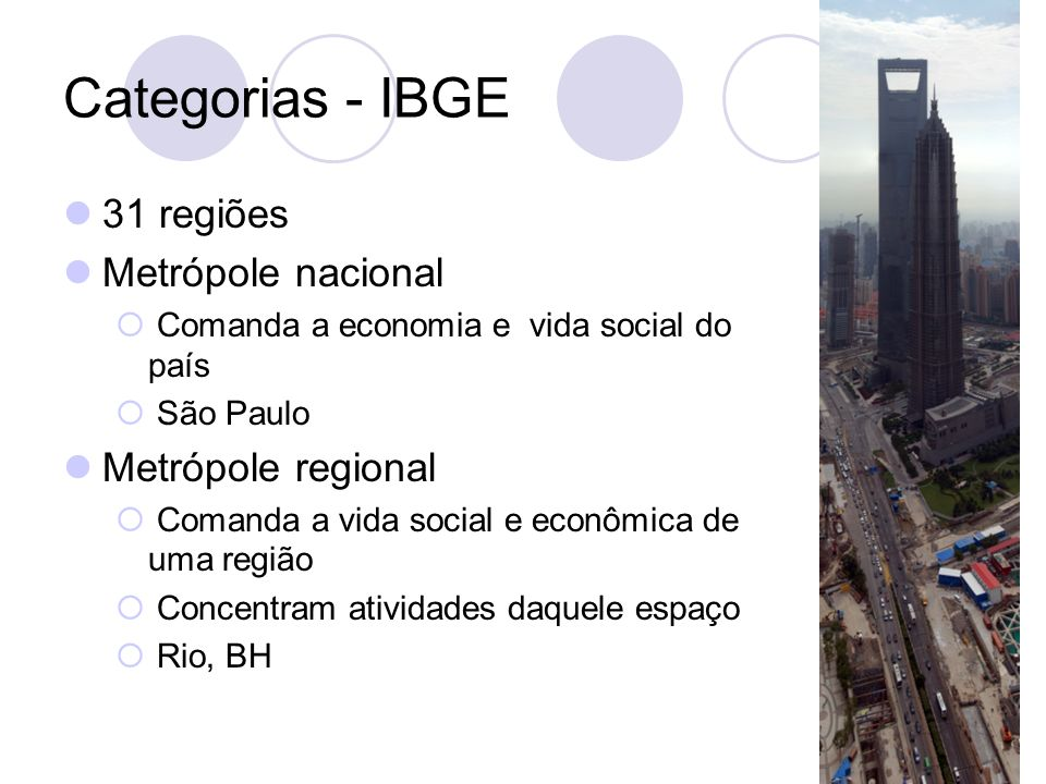 Categorias - IBGE 31 regiões Metrópole nacional Comanda a economia e vida social do país São Paulo Metrópole regional Comanda a vida social e econômic