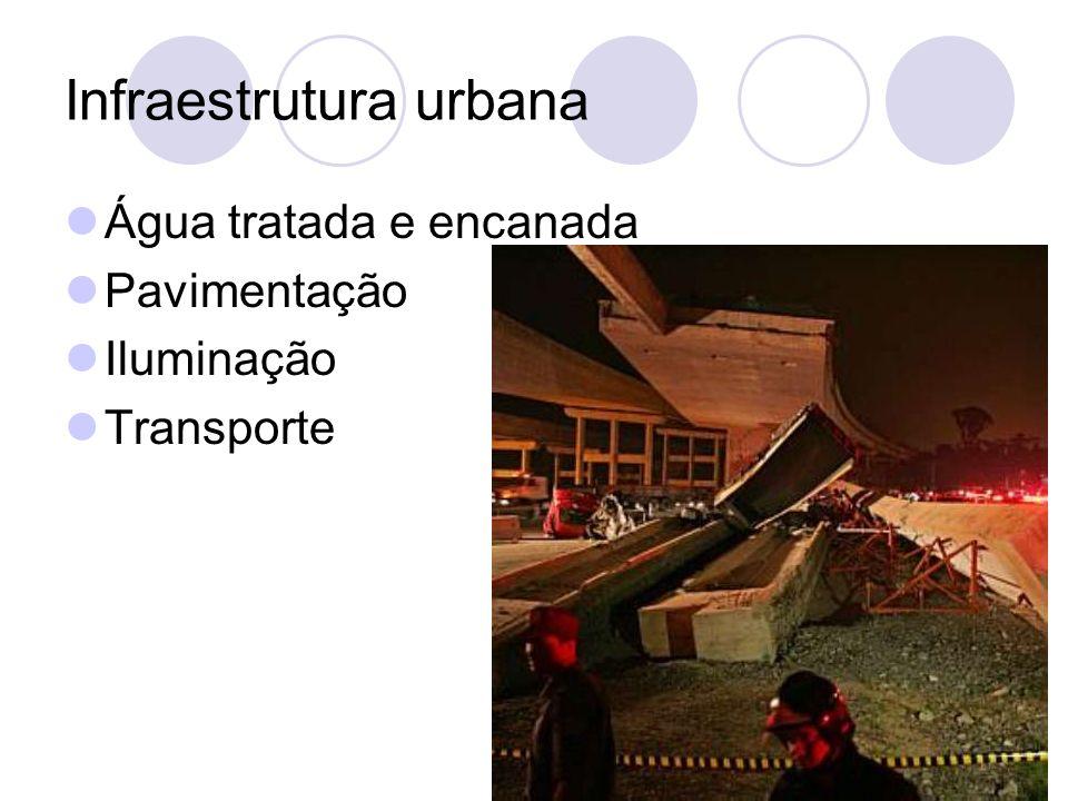 Infraestrutura urbana Água tratada e encanada Pavimentação Iluminação Transporte