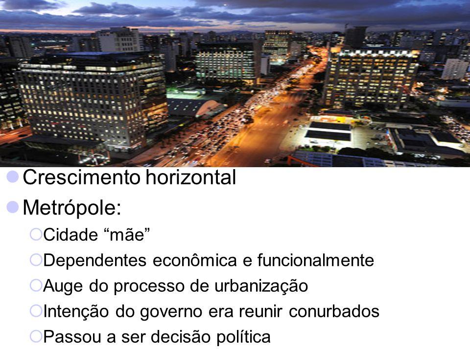 Crescimento horizontal Metrópole: Cidade mãe Dependentes econômica e funcionalmente Auge do processo de urbanização Intenção do governo era reunir con