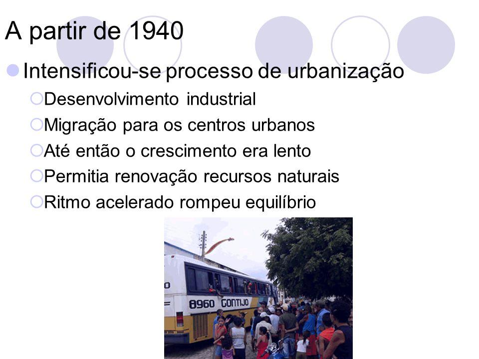 A partir de 1940 Intensificou-se processo de urbanização Desenvolvimento industrial Migração para os centros urbanos Até então o crescimento era lento