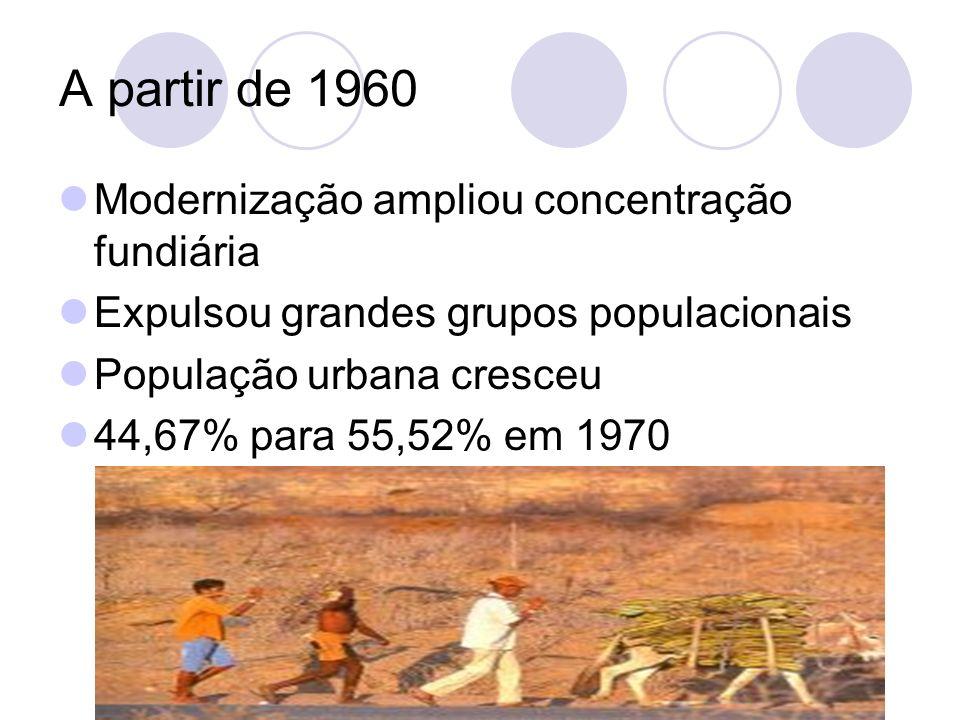 1970 crescimento continuou elevado 1980 todas regiões predominantemente urbanas 1996 urbana já era maioria (MA) Elevado no Sudeste, Centro-Oeste e Sul Aumentando no NO e NE Modernização+produtividade=expulsão