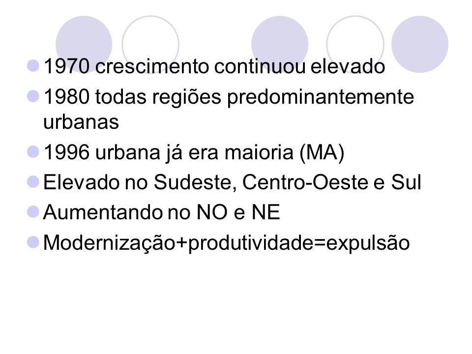 Espaço Urbano Brasileiro Ocupação iniciou pelo litoral Função portuária ou militar Favorecia posse e escoamento Cidades eram extensão do mundo rural