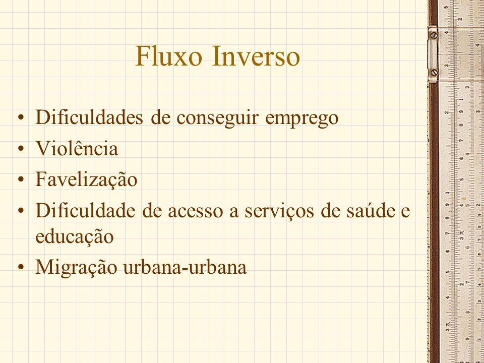 Fluxo Inverso Dificuldades de conseguir emprego Violência Favelização Dificuldade de acesso a serviços de saúde e educação Migração urbana-urbana
