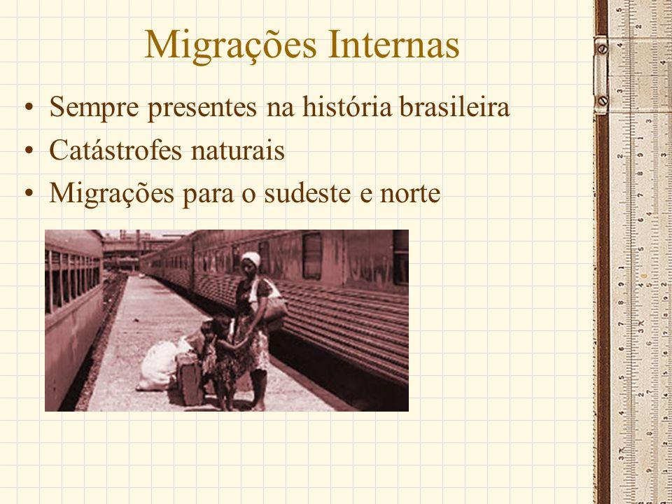 Migrações Internas Sempre presentes na história brasileira Catástrofes naturais Migrações para o sudeste e norte