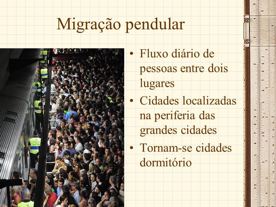 Fluxo diário de pessoas entre dois lugares Cidades localizadas na periferia das grandes cidades Tornam-se cidades dormitório Migração pendular