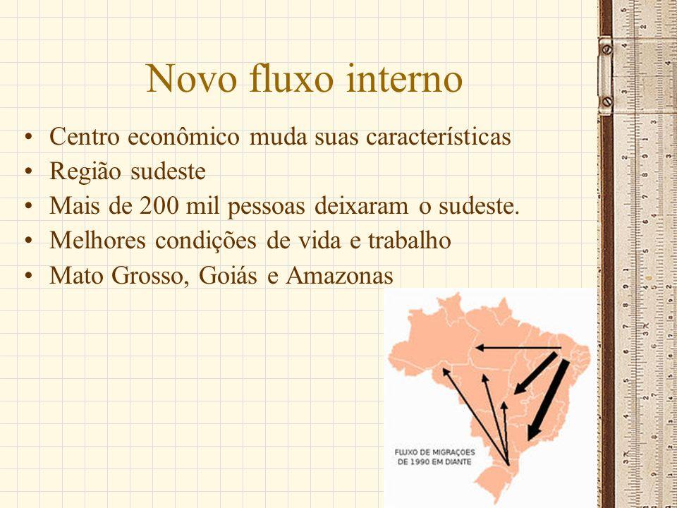 Novo fluxo interno Centro econômico muda suas características Região sudeste Mais de 200 mil pessoas deixaram o sudeste. Melhores condições de vida e