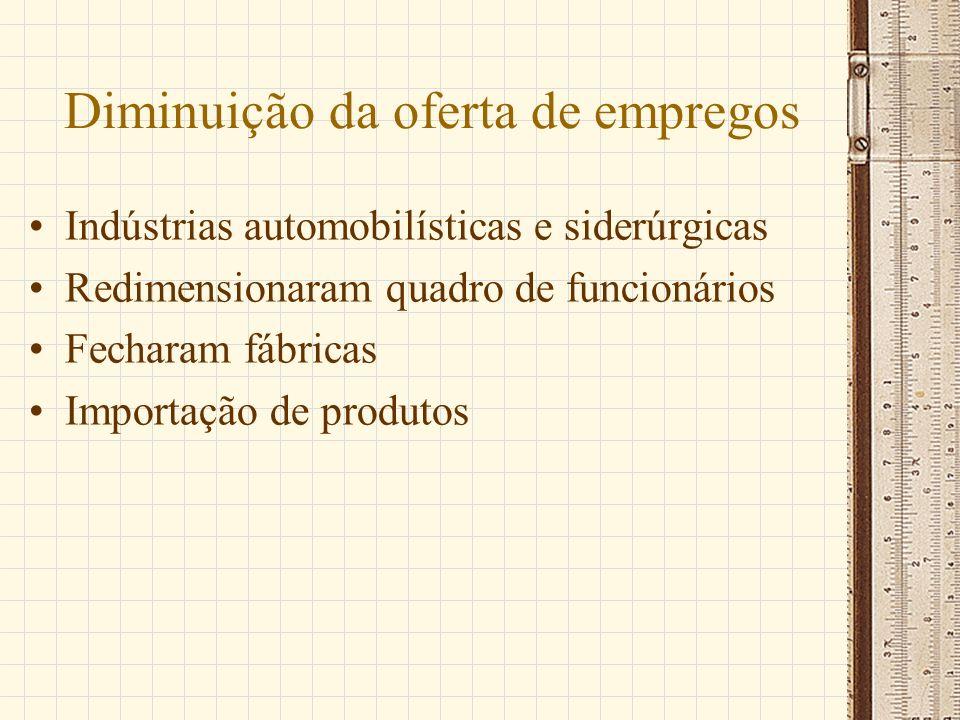 Indústrias automobilísticas e siderúrgicas Redimensionaram quadro de funcionários Fecharam fábricas Importação de produtos Diminuição da oferta de empregos