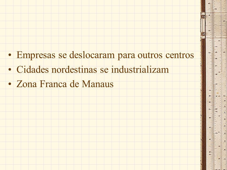 Empresas se deslocaram para outros centros Cidades nordestinas se industrializam Zona Franca de Manaus