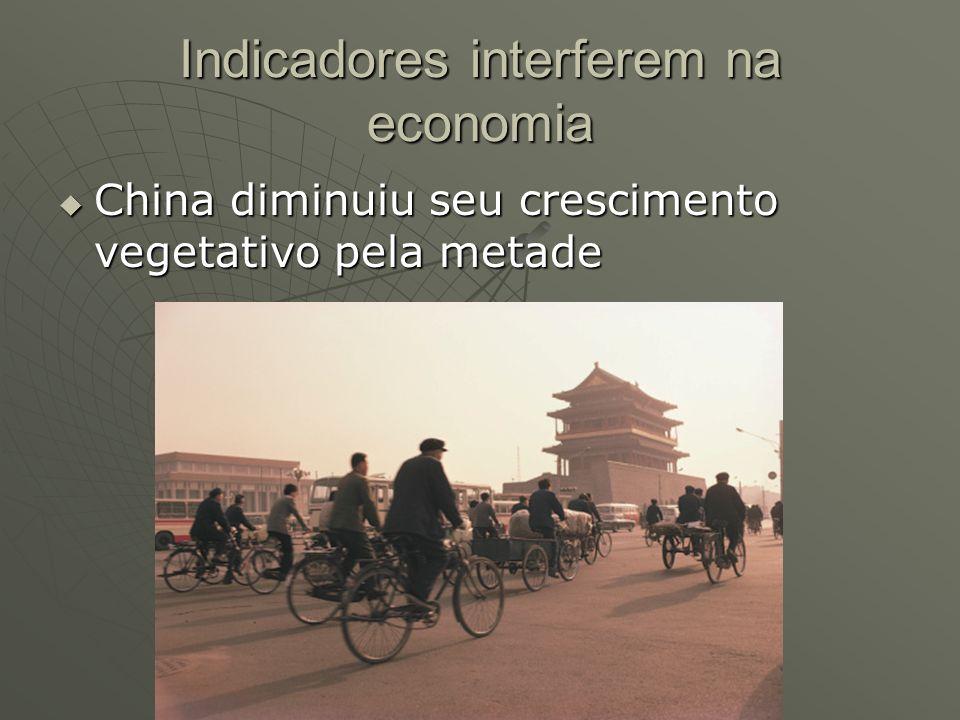 Indicadores interferem na economia China diminuiu seu crescimento vegetativo pela metade China diminuiu seu crescimento vegetativo pela metade