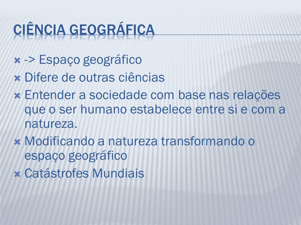 -> Espaço geográfico Difere de outras ciências Entender a sociedade com base nas relações que o ser humano estabelece entre si e com a natureza. Modif