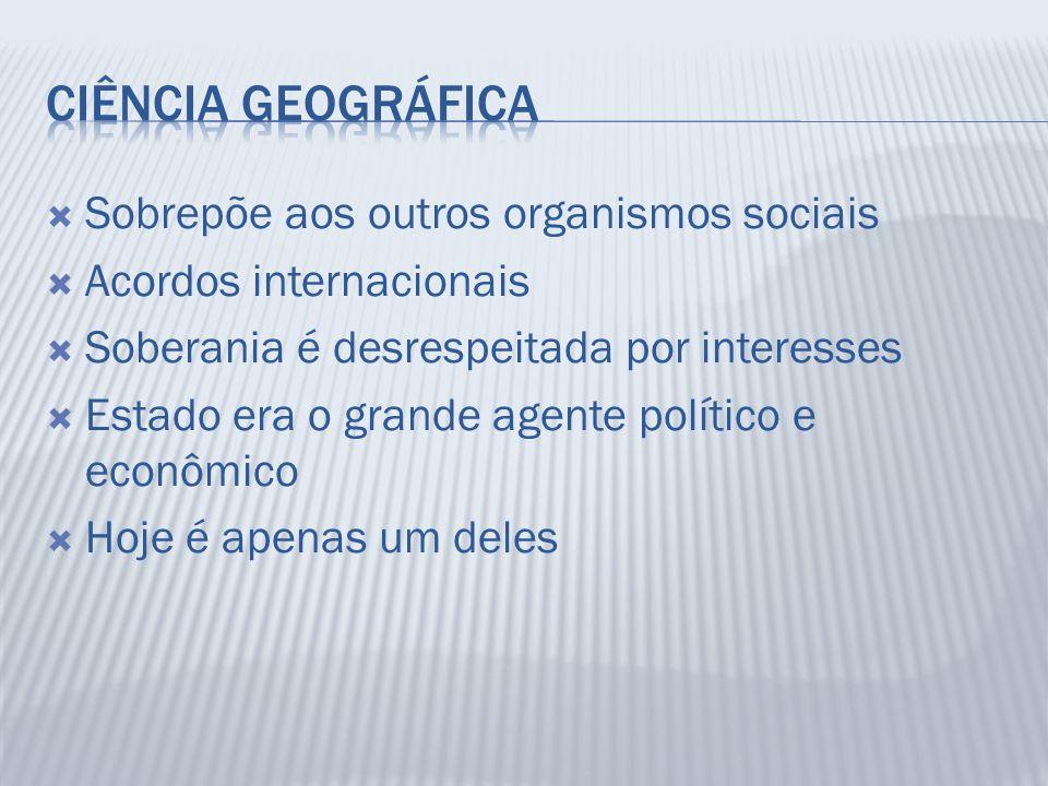 Sobrepõe aos outros organismos sociais Acordos internacionais Soberania é desrespeitada por interesses Estado era o grande agente político e econômico