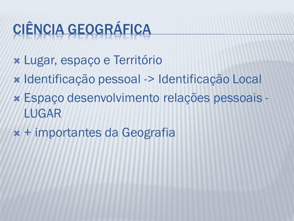 Lugar, espaço e Território Identificação pessoal -> Identificação Local Espaço desenvolvimento relações pessoais - LUGAR + importantes da Geografia