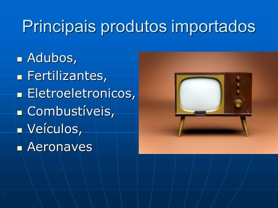 Principais produtos importados Adubos, Adubos, Fertilizantes, Fertilizantes, Eletroeletronicos, Eletroeletronicos, Combustíveis, Combustíveis, Veículos, Veículos, Aeronaves Aeronaves