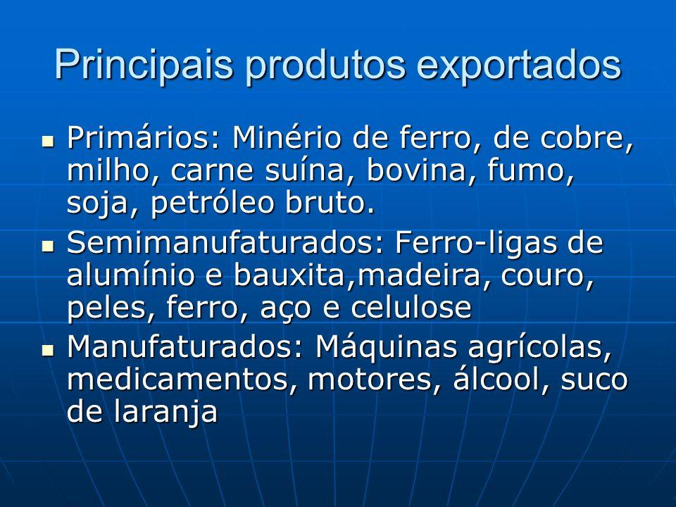 Principais produtos exportados Primários: Minério de ferro, de cobre, milho, carne suína, bovina, fumo, soja, petróleo bruto.