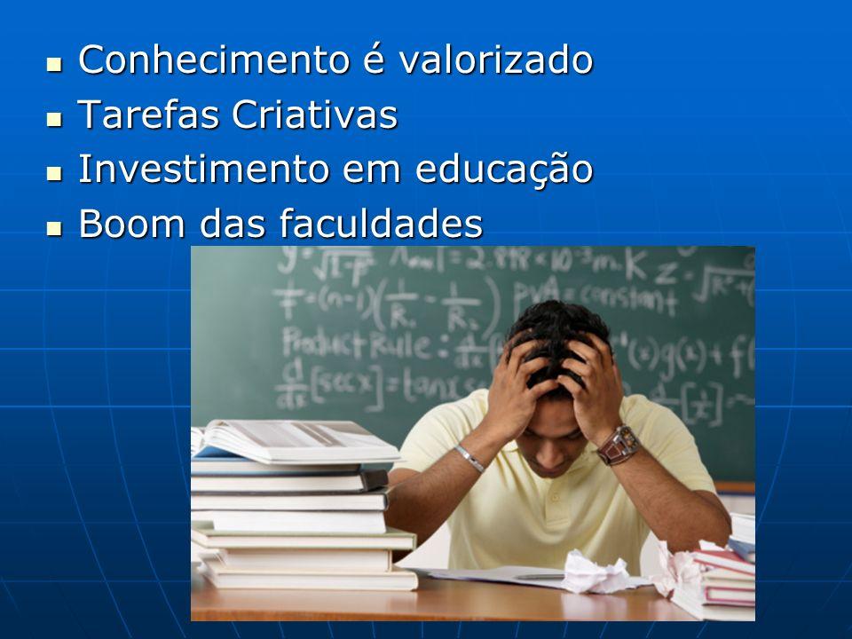 Conhecimento é valorizado Conhecimento é valorizado Tarefas Criativas Tarefas Criativas Investimento em educação Investimento em educação Boom das faculdades Boom das faculdades
