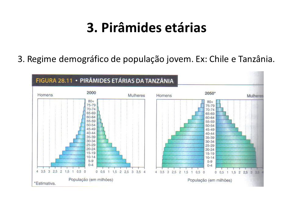 3. Pirâmides etárias 2. Regime demográfico de população em fase de envelhecimento (madura ou intermediária): * Países desenvolvidos novos. Ex: Austrál
