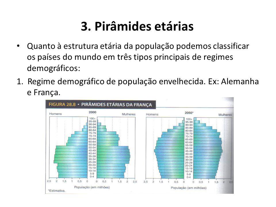 3. Pirâmides etárias Estrutura Etária: distribuição da população por idades;