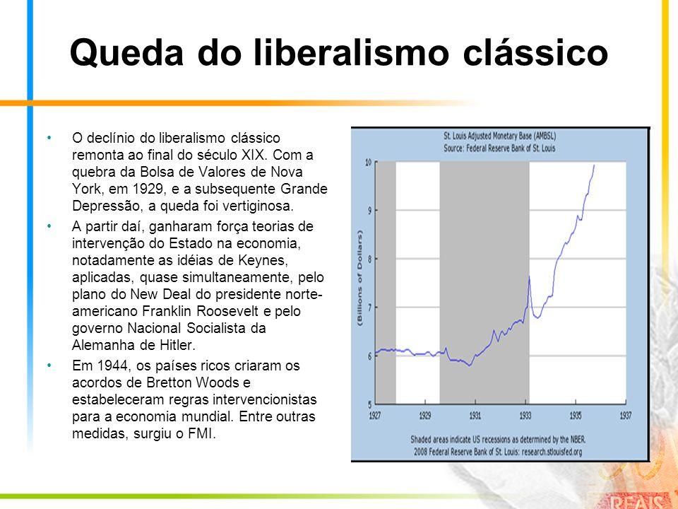 Queda do liberalismo clássico O declínio do liberalismo clássico remonta ao final do século XIX.