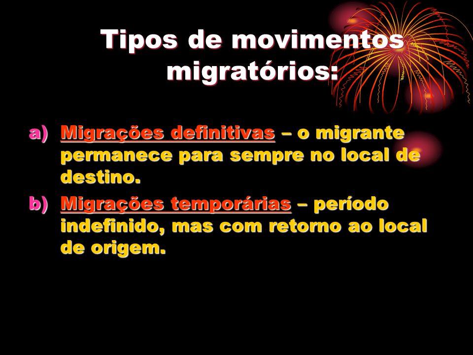Tipos de movimentos migratórios: a)Migrações definitivas – o migrante permanece para sempre no local de destino.