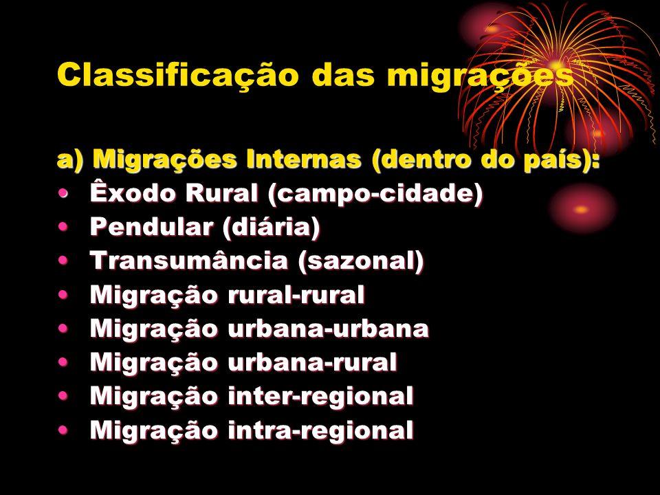 Classificação das migrações a) Migrações Internas (dentro do país): Êxodo Rural (campo-cidade) Êxodo Rural (campo-cidade) Pendular (diária) Pendular (diária) Transumância (sazonal) Transumância (sazonal) Migração rural-rural Migração rural-rural Migração urbana-urbana Migração urbana-urbana Migração urbana-rural Migração urbana-rural Migração inter-regional Migração inter-regional Migração intra-regional Migração intra-regional