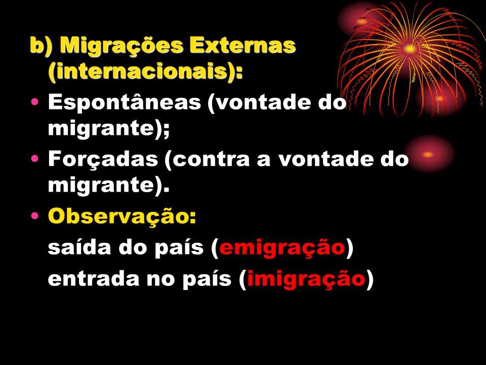 b) Migrações Externas (internacionais): Espontâneas (vontade do migrante); Forçadas (contra a vontade do migrante).