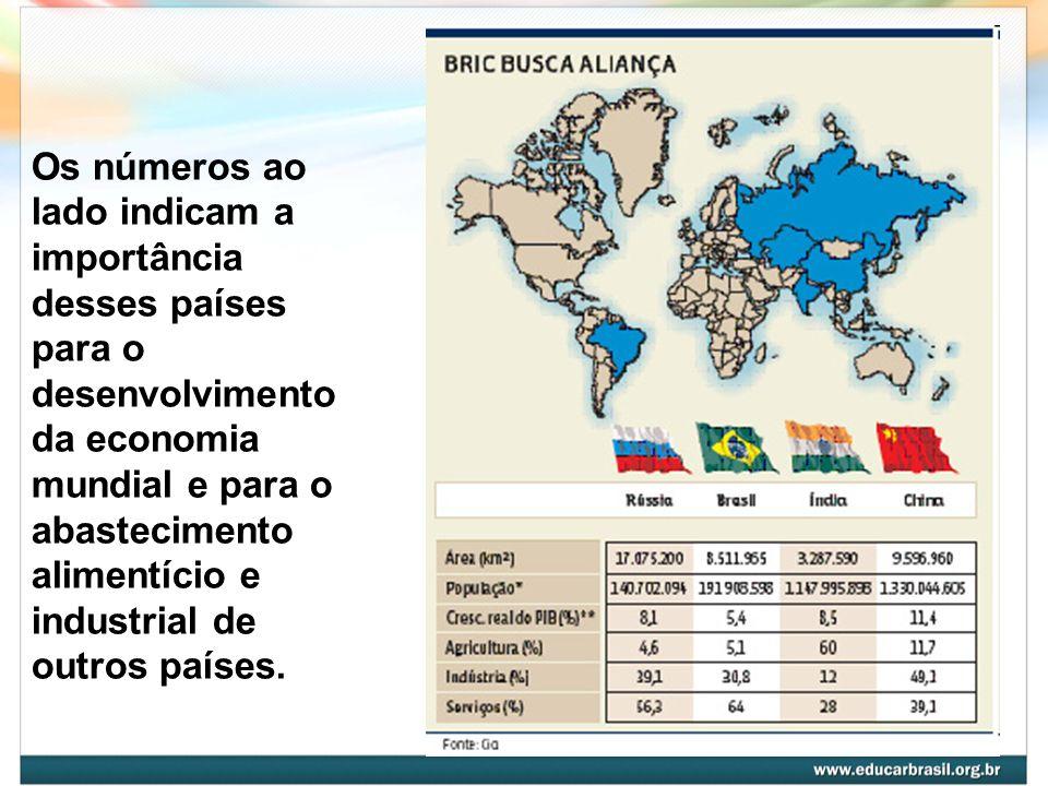 Os números ao lado indicam a importância desses países para o desenvolvimento da economia mundial e para o abastecimento alimentício e industrial de o