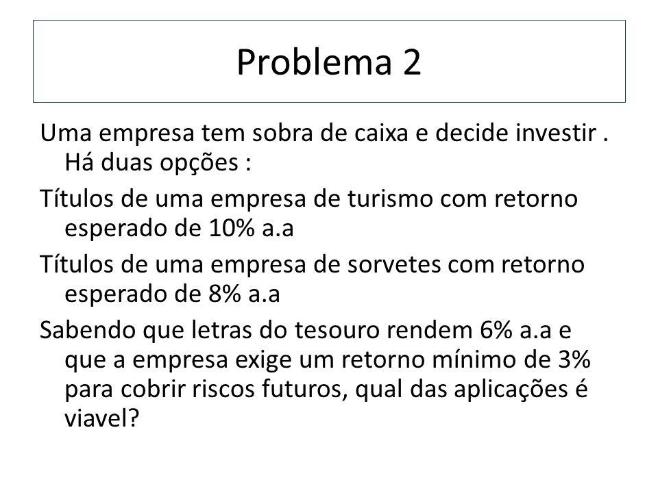 Problema 2 Uma empresa tem sobra de caixa e decide investir.