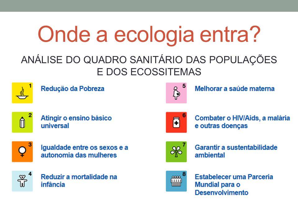 Onde a ecologia entra? ANÁLISE DO QUADRO SANITÁRIO DAS POPULAÇÕES E DOS ECOSSITEMAS Análises das mudanças: AMBIENTAIS DEMOGRÁFICAS COMPORTAMENTO HUMAN