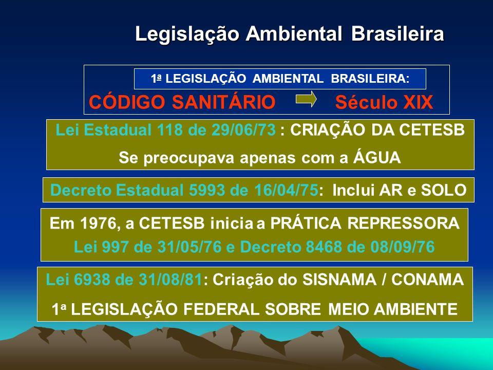CÓDIGO SANITÁRIO Século XIX 1 a LEGISLAÇÃO AMBIENTAL BRASILEIRA: Lei Estadual 118 de 29/06/73 : CRIAÇÃO DA CETESB Se preocupava apenas com a ÁGUA Decr