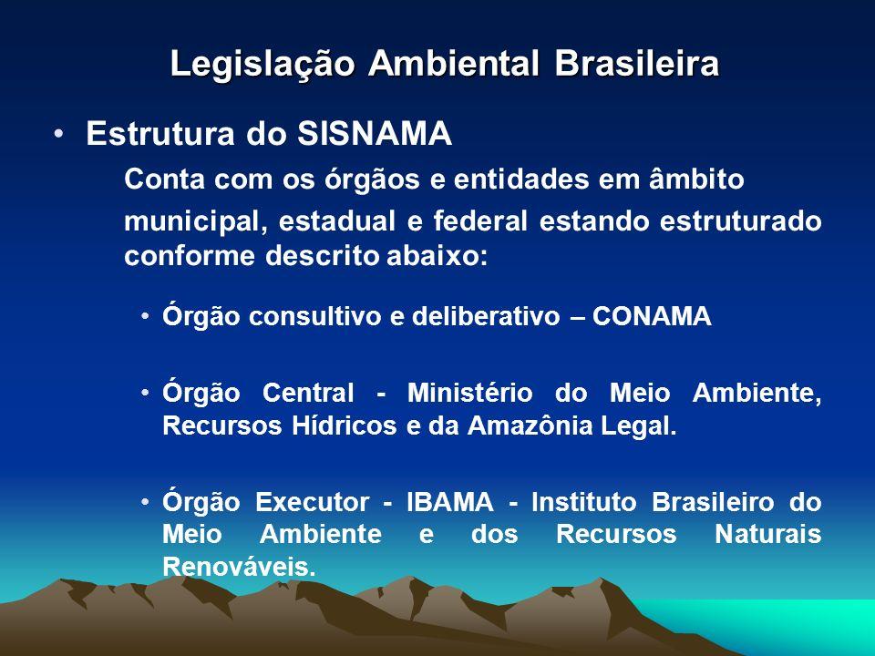 Legislação Ambiental Brasileira Estrutura do SISNAMA Conta com os órgãos e entidades em âmbito municipal, estadual e federal estando estruturado confo