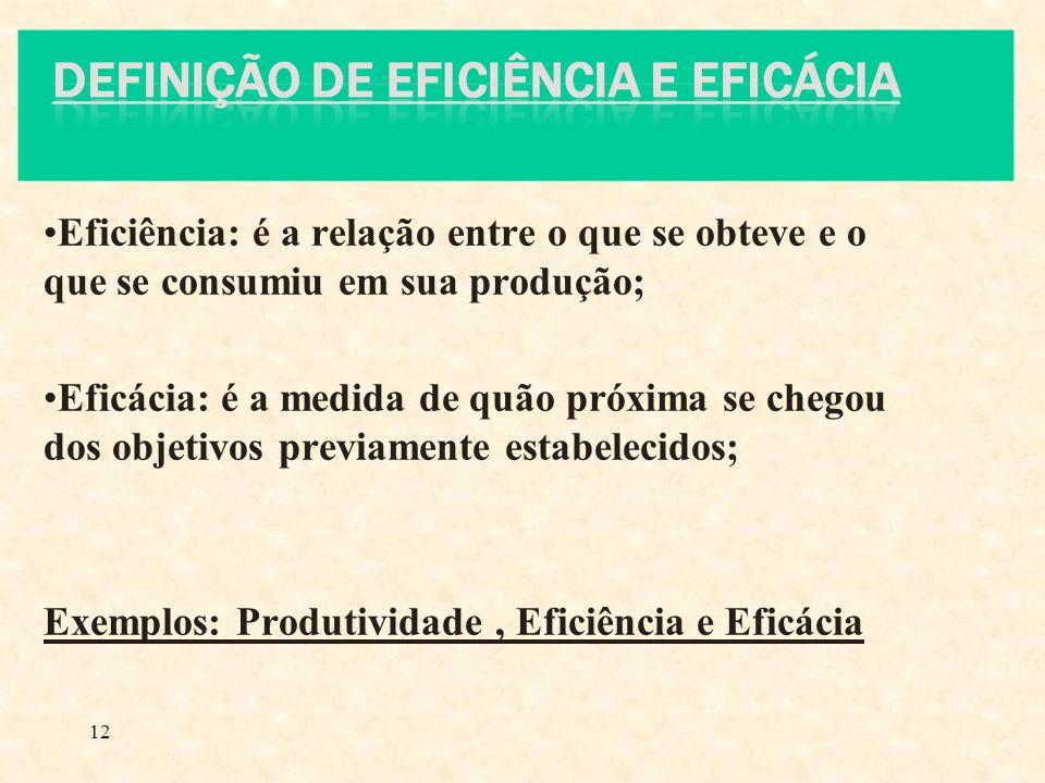 12 Eficiência: é a relação entre o que se obteve e o que se consumiu em sua produção; Eficácia: é a medida de quão próxima se chegou dos objetivos pre