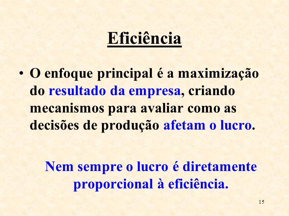 Eficiência O enfoque principal é a maximização do resultado da empresa, criando mecanismos para avaliar como as decisões de produção afetam o lucro. N
