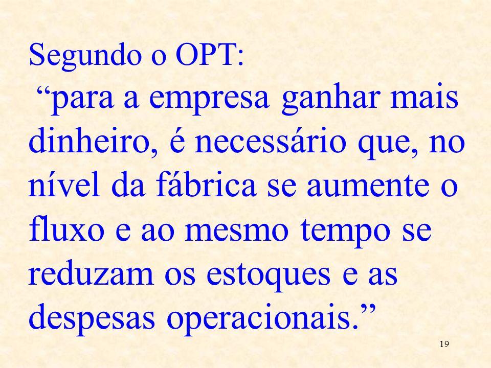19 Segundo o OPT: para a empresa ganhar mais dinheiro, é necessário que, no nível da fábrica se aumente o fluxo e ao mesmo tempo se reduzam os estoque
