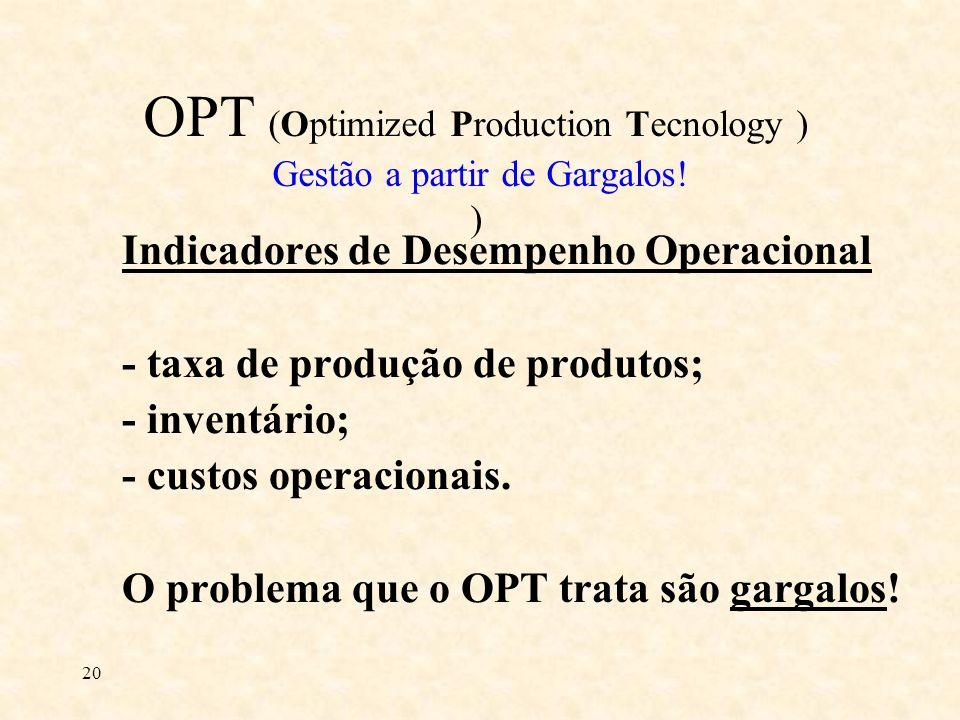 20 Indicadores de Desempenho Operacional - taxa de produção de produtos; - inventário; - custos operacionais. O problema que o OPT trata são gargalos!