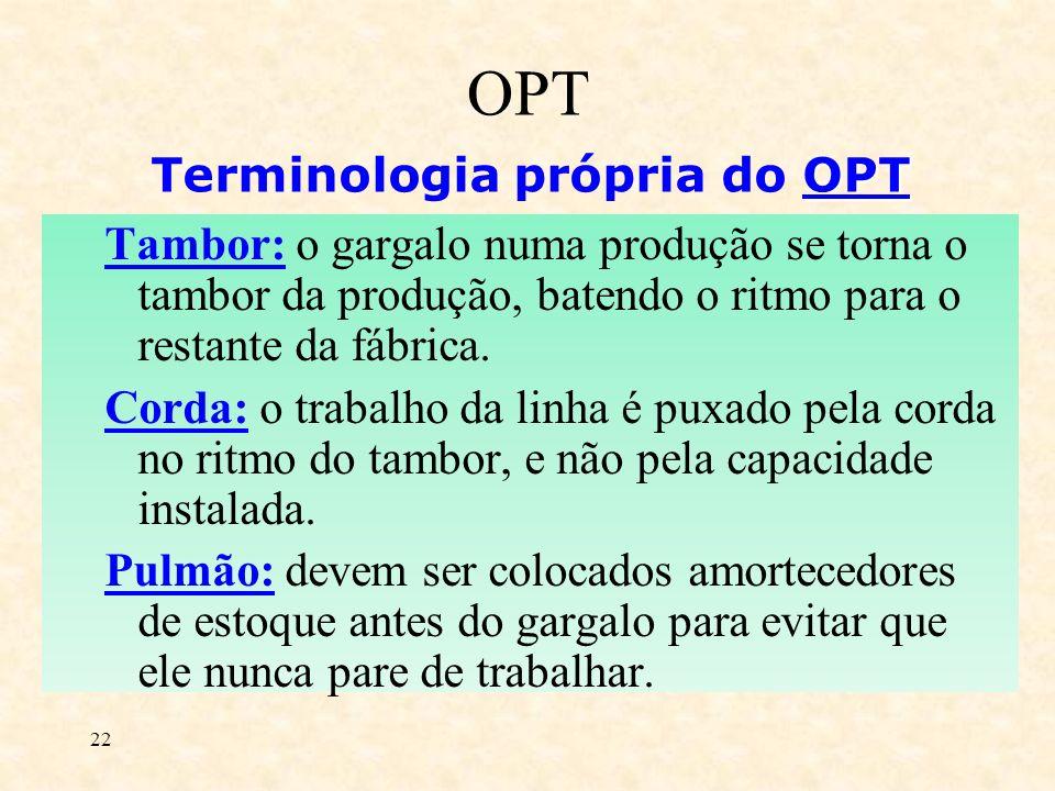 22 OPT Terminologia própria do OPT Tambor: o gargalo numa produção se torna o tambor da produção, batendo o ritmo para o restante da fábrica. Corda: o