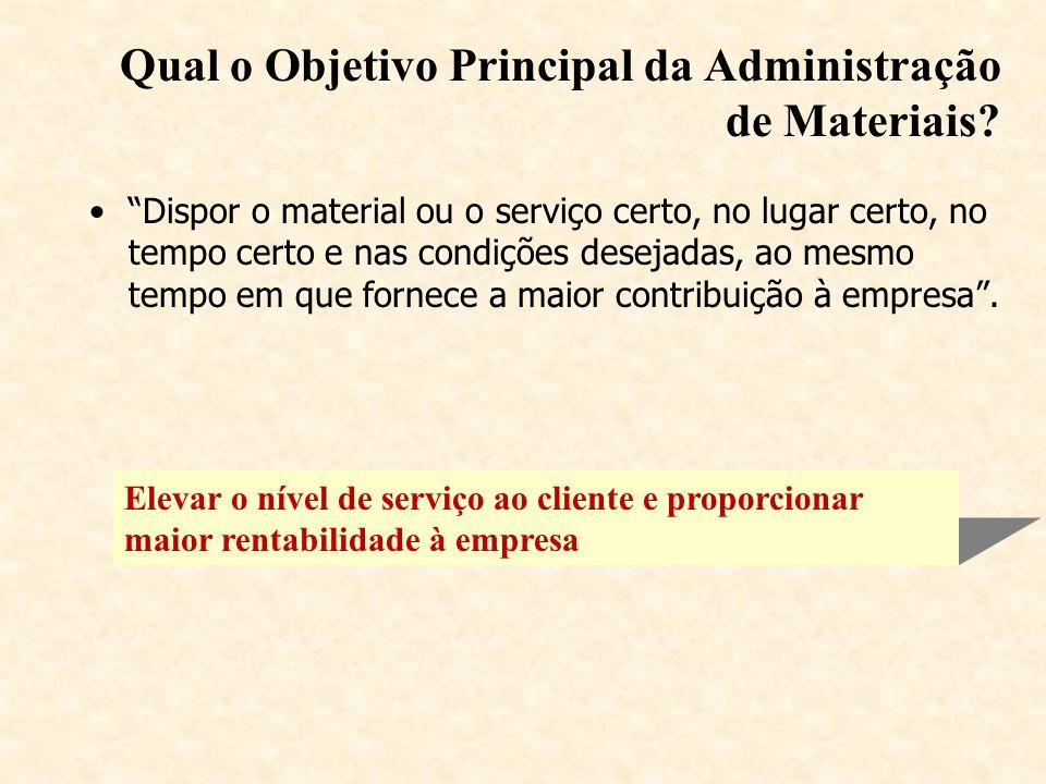 Qual o Objetivo Principal da Administração de Materiais? Dispor o material ou o serviço certo, no lugar certo, no tempo certo e nas condições desejada