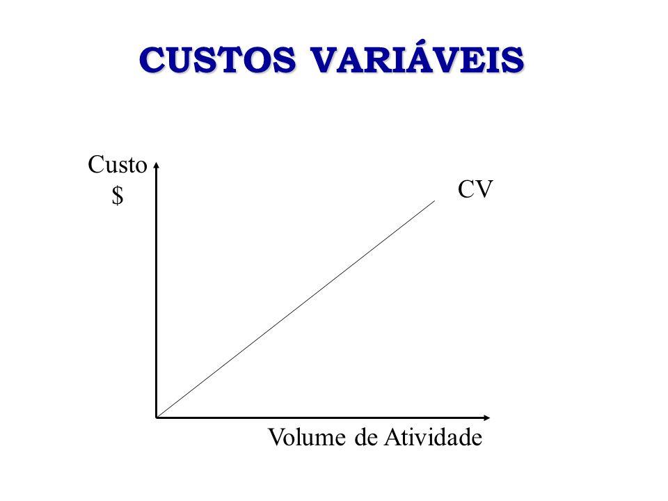 CUSTOS VARIÁVEIS CV Custo $ Volume de Atividade