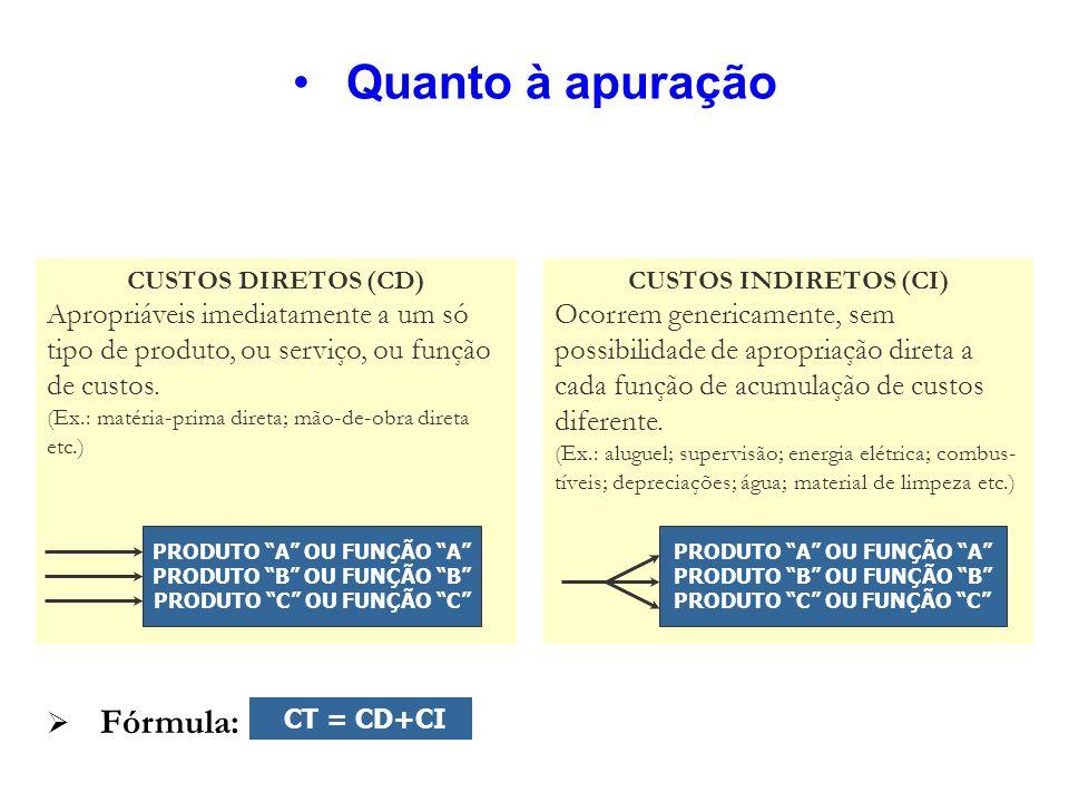 Quanto à apuração CUSTOS DIRETOS (CD) Apropriáveis imediatamente a um só tipo de produto, ou serviço, ou função de custos. (Ex.: matéria-prima direta;