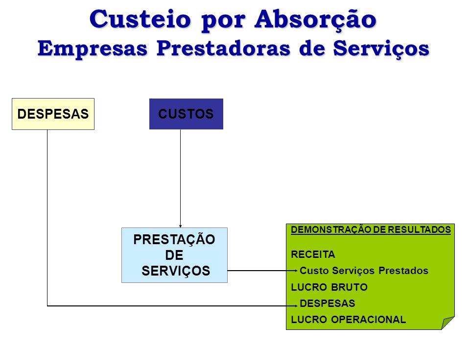Custeio por Absorção Empresas Prestadoras de Serviços CUSTOS PRESTAÇÃO DE SERVIÇOS DESPESAS DEMONSTRAÇÃO DE RESULTADOS RECEITA Custo Serviços Prestado