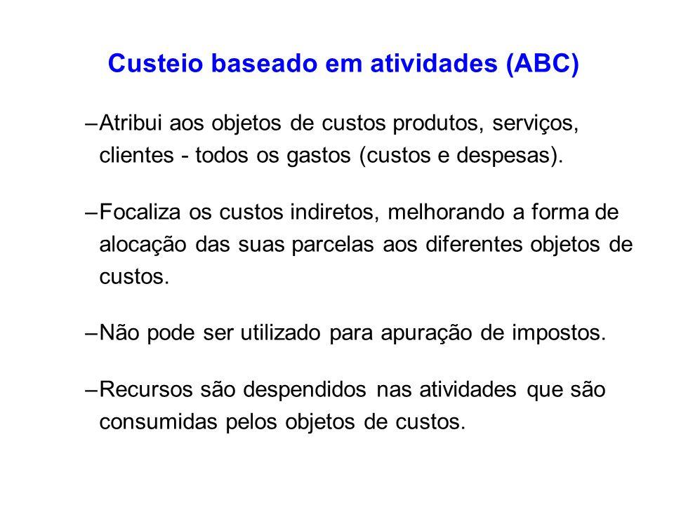 Custeio baseado em atividades (ABC) –Atribui aos objetos de custos produtos, serviços, clientes - todos os gastos (custos e despesas). –Focaliza os cu