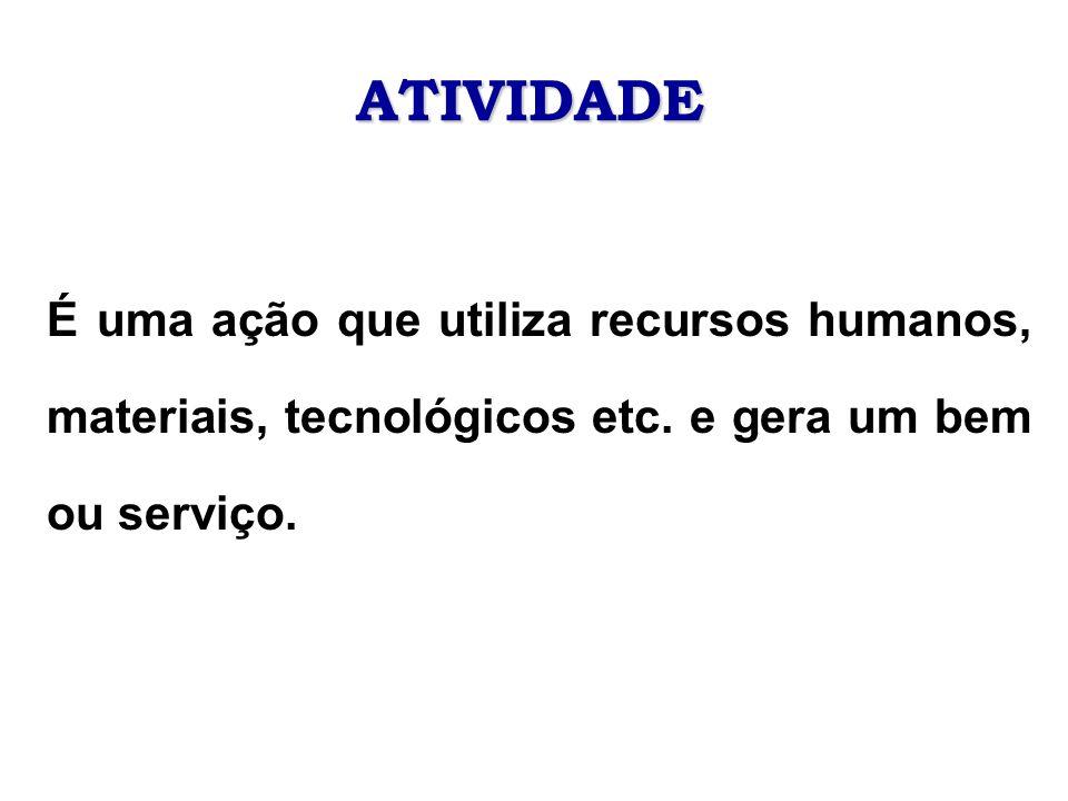 ATIVIDADE É uma ação que utiliza recursos humanos, materiais, tecnológicos etc. e gera um bem ou serviço.