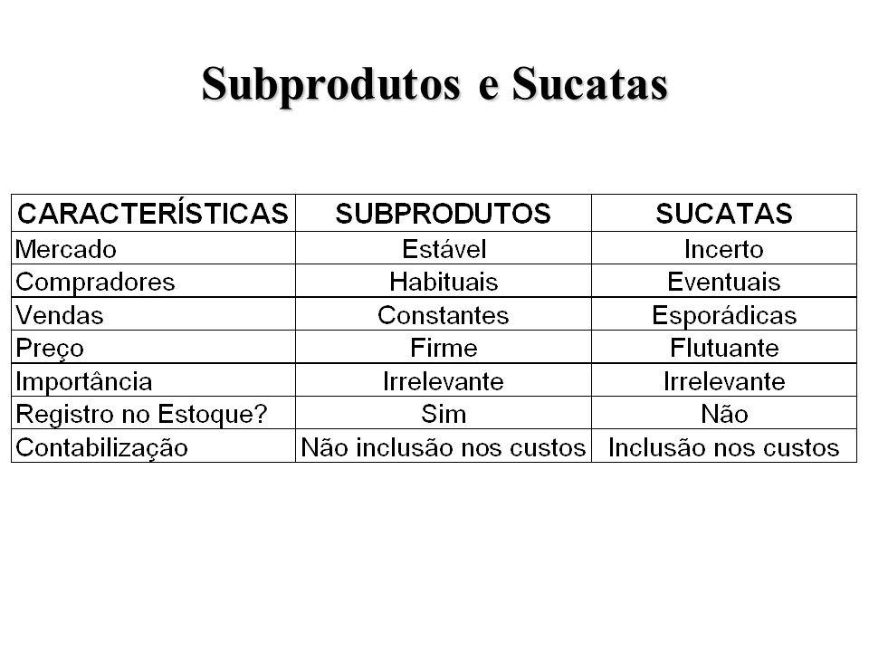 Subprodutos e Sucatas