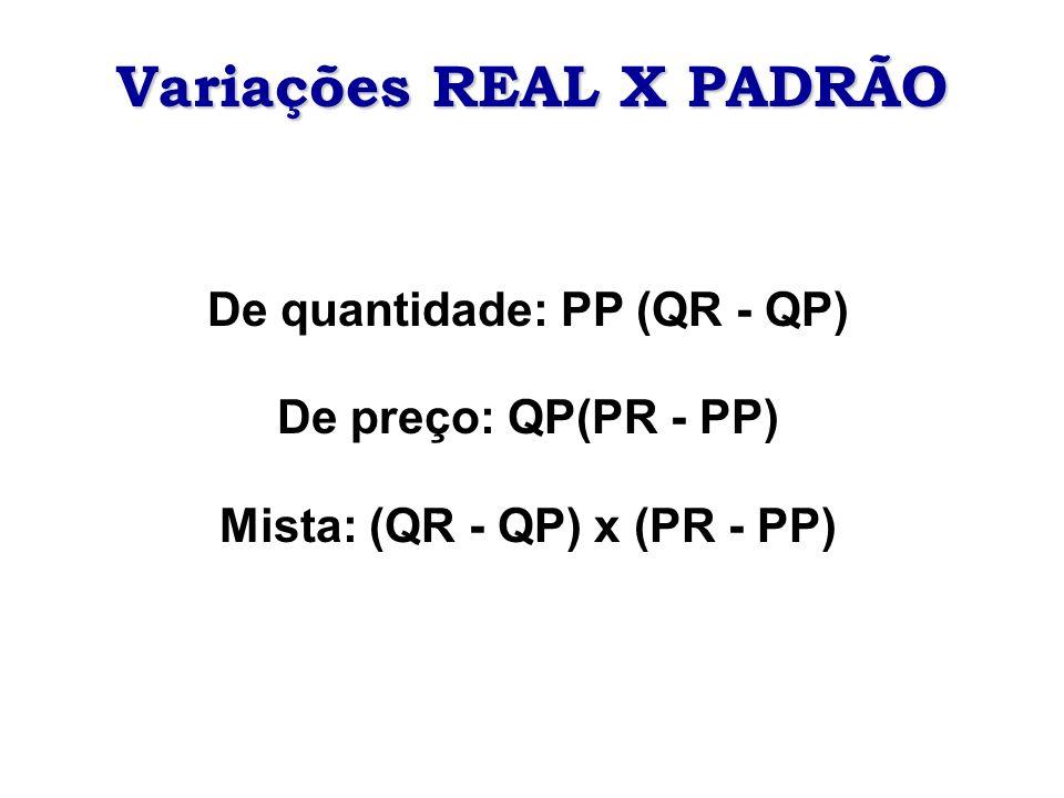 Variações REAL X PADRÃO De quantidade: PP (QR - QP) De preço: QP(PR - PP) Mista: (QR - QP) x (PR - PP)