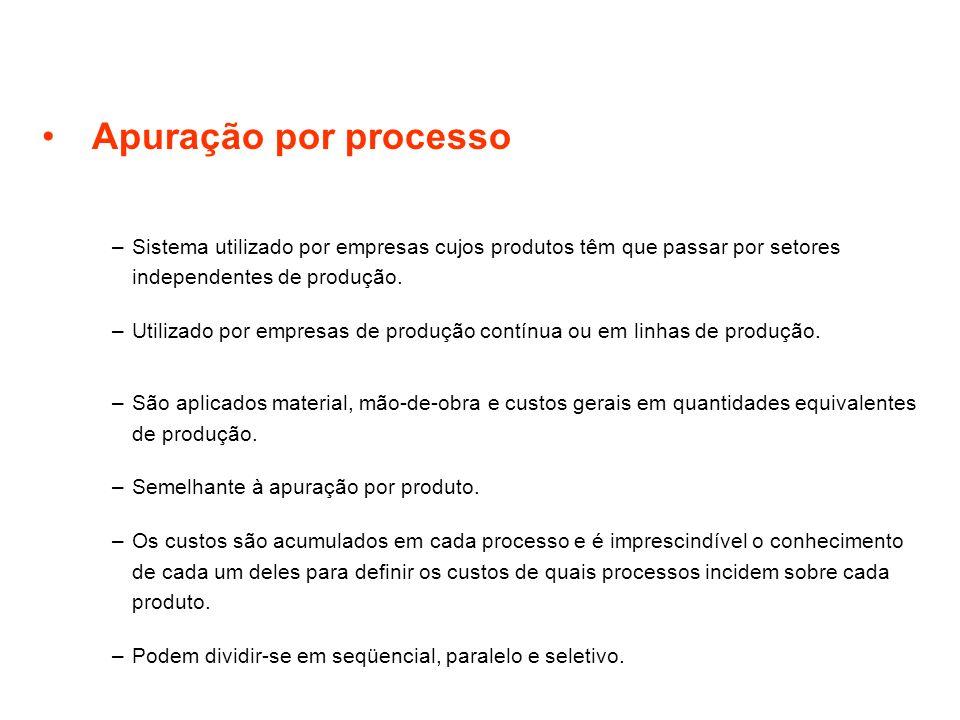Apuração por processo –Sistema utilizado por empresas cujos produtos têm que passar por setores independentes de produção. –Utilizado por empresas de