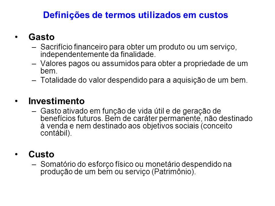 Definições de termos utilizados em custos Gasto –Sacrifício financeiro para obter um produto ou um serviço, independentemente da finalidade. –Valores