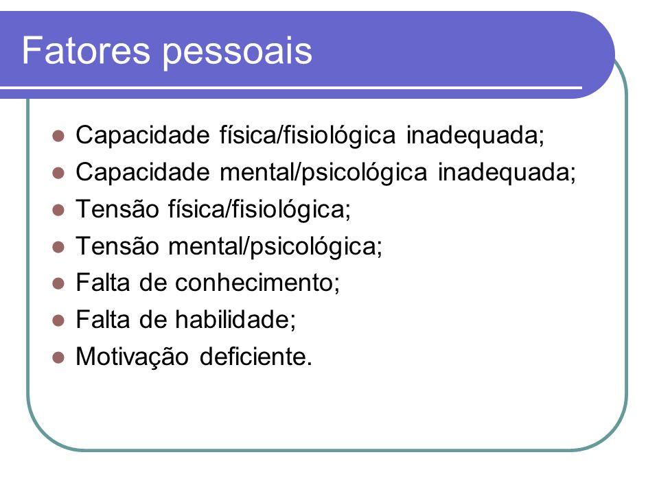 Fatores pessoais Capacidade física/fisiológica inadequada; Capacidade mental/psicológica inadequada; Tensão física/fisiológica; Tensão mental/psicológ