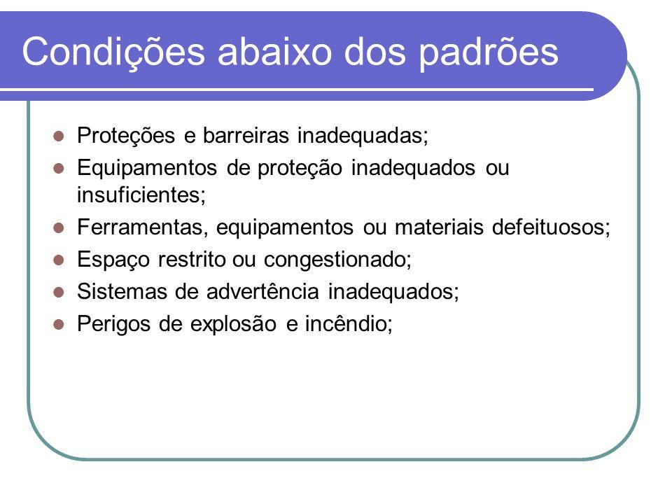 Condições abaixo dos padrões Proteções e barreiras inadequadas; Equipamentos de proteção inadequados ou insuficientes; Ferramentas, equipamentos ou ma
