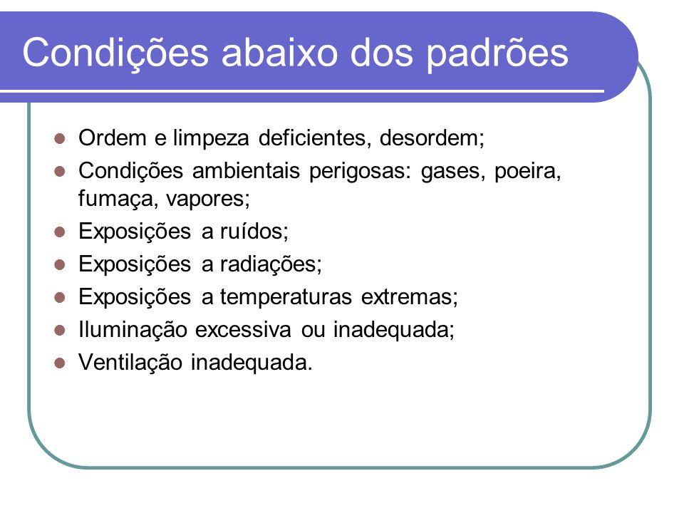 Condições abaixo dos padrões Ordem e limpeza deficientes, desordem; Condições ambientais perigosas: gases, poeira, fumaça, vapores; Exposições a ruído
